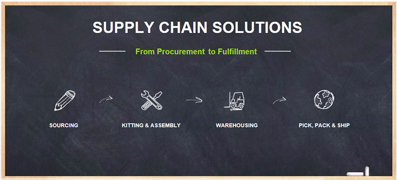 Supply Chain Management | Xipix Logistix